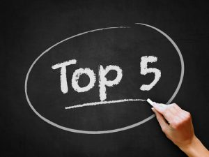 Top 5 Small Business Blogs of 2017 | Riviera Finance
